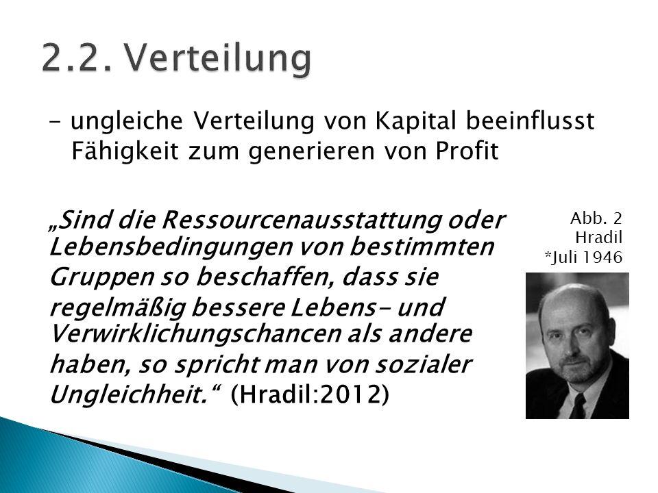 """- ungleiche Verteilung von Kapital beeinflusst Fähigkeit zum generieren von Profit """"Sind die Ressourcenausstattung oder Lebensbedingungen von bestimmt"""