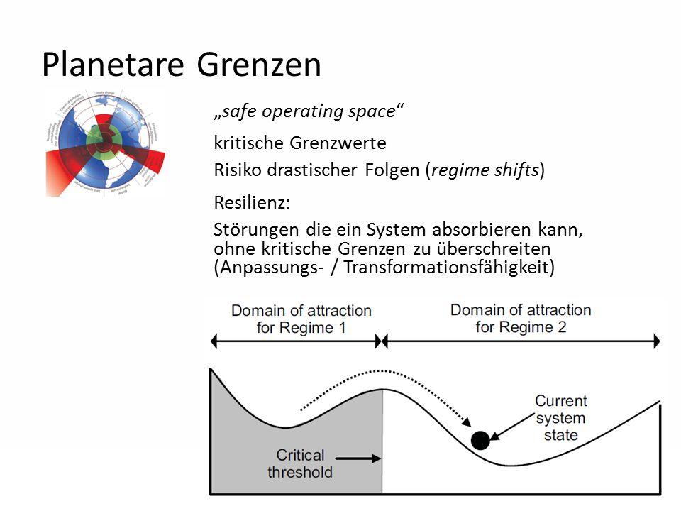 """13 Planetare Grenzen """"safe operating space kritische Grenzwerte Risiko drastischer Folgen (regime shifts) Störungen die ein System absorbieren kann, ohne kritische Grenzen zu überschreiten (Anpassungs- / Transformationsfähigkeit) Resilienz:"""