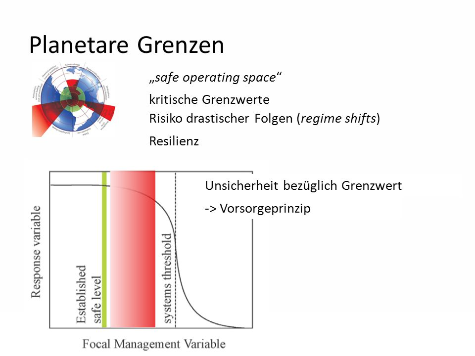 """15 Planetare Grenzen -> Vorsorgeprinzip """"safe operating space kritische Grenzwerte Risiko drastischer Folgen (regime shifts) Resilienz Unsicherheit bezüglich Grenzwert"""