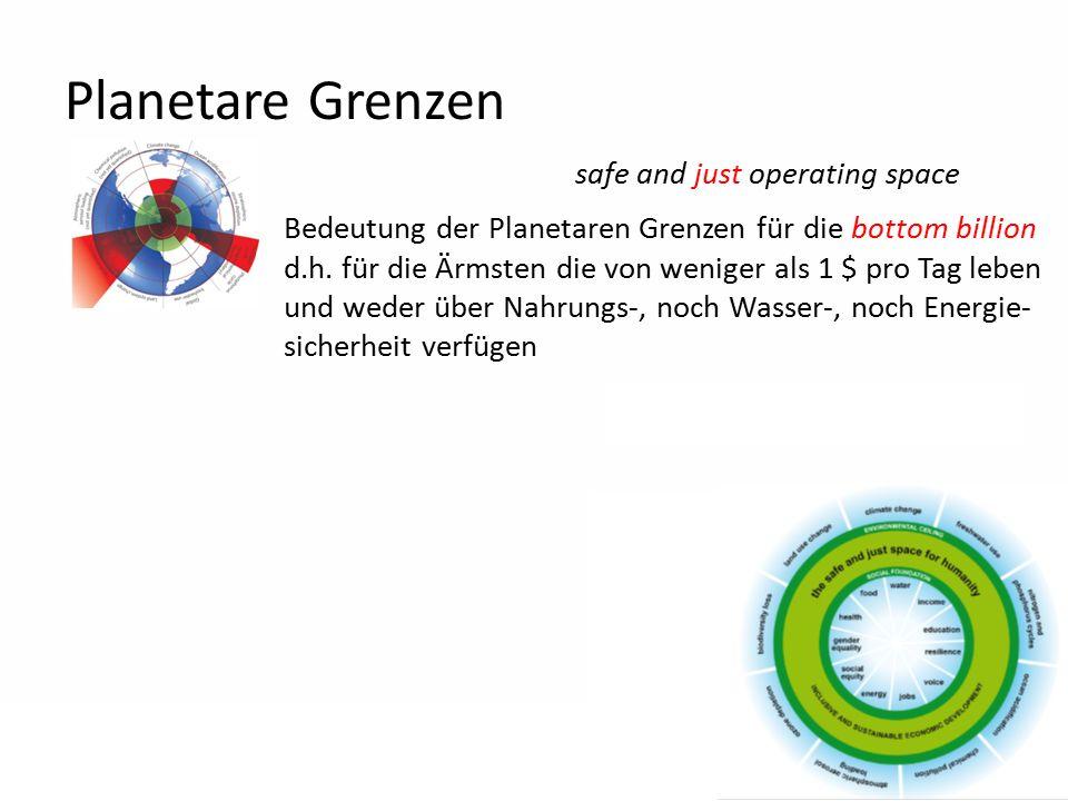 22 Planetare Grenzen safe and just operating space Bedeutung der Planetaren Grenzen für die bottom billion d.h.