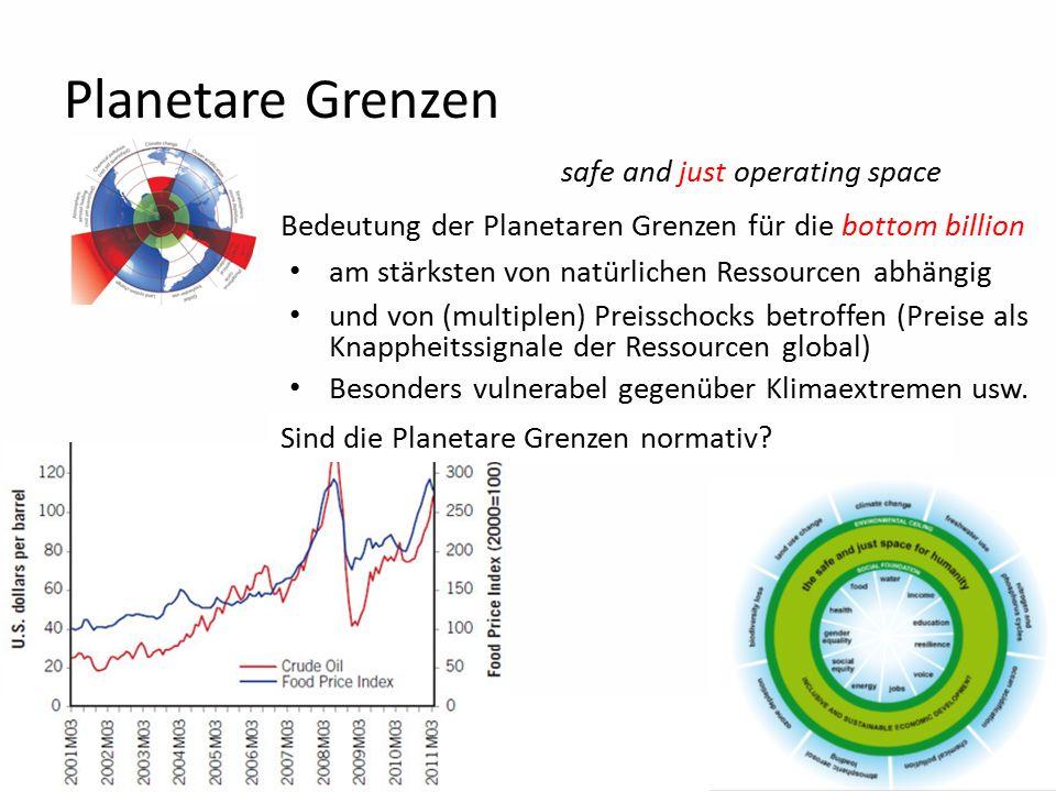 23 Planetare Grenzen safe and just operating space Bedeutung der Planetaren Grenzen für die bottom billion am stärksten von natürlichen Ressourcen abh