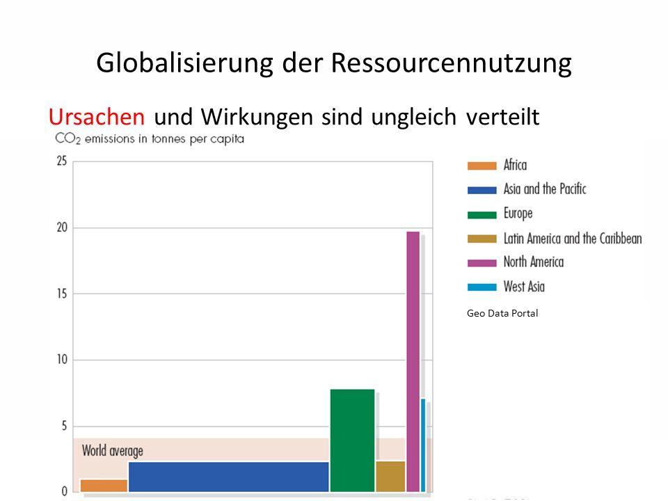 Ursachen und Wirkungen sind ungleich verteilt Globalisierung der Ressourcennutzung Geo Data Portal