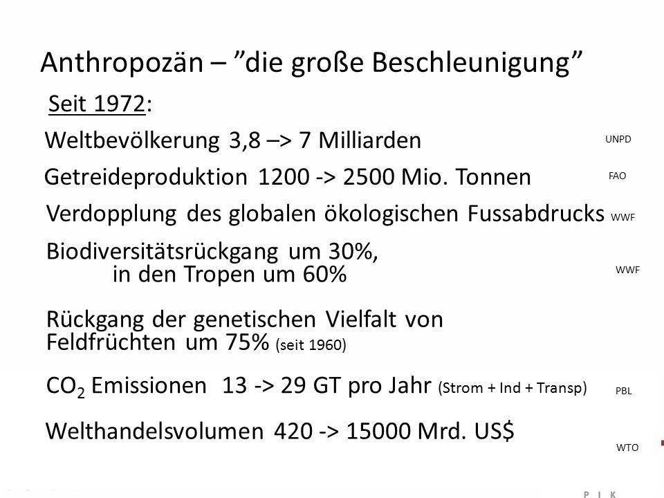 3 Anthropozän – die große Beschleunigung 3 Seit 1972: Weltbevölkerung 3,8 –> 7 Milliarden Getreideproduktion 1200 -> 2500 Mio.