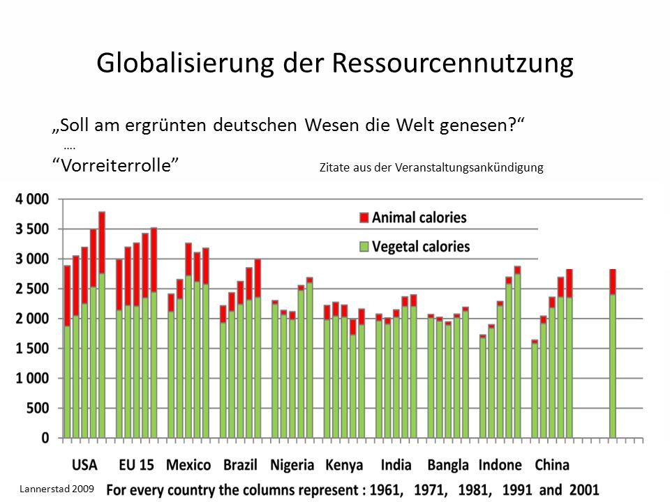 """Globalisierung der Ressourcennutzung """"Soll am ergrünten deutschen Wesen die Welt genesen?"""" …. """"Vorreiterrolle"""" Zitate aus der Veranstaltungsankündigun"""