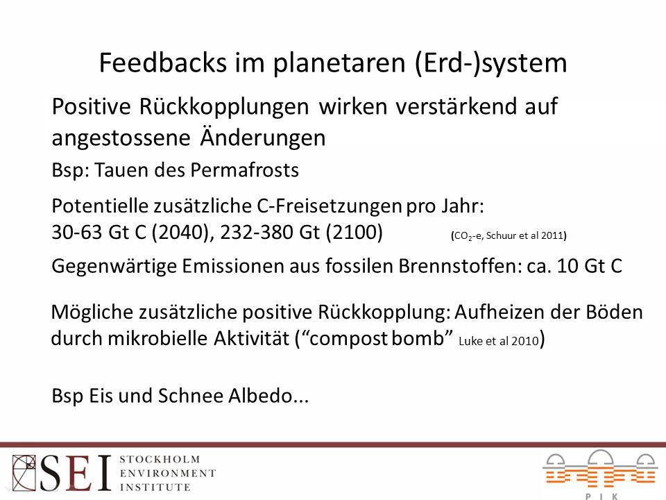 Positive Rückkopplungen wirken verstärkend auf angestossene Änderungen Bsp Eis und Schnee Albedo... Feedbacks im planetaren (Erd-)system Bsp: Tauen de
