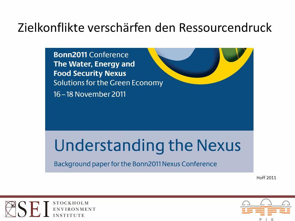 6 Zielkonflikte verschärfen den Ressourcendruck Hoff 2011
