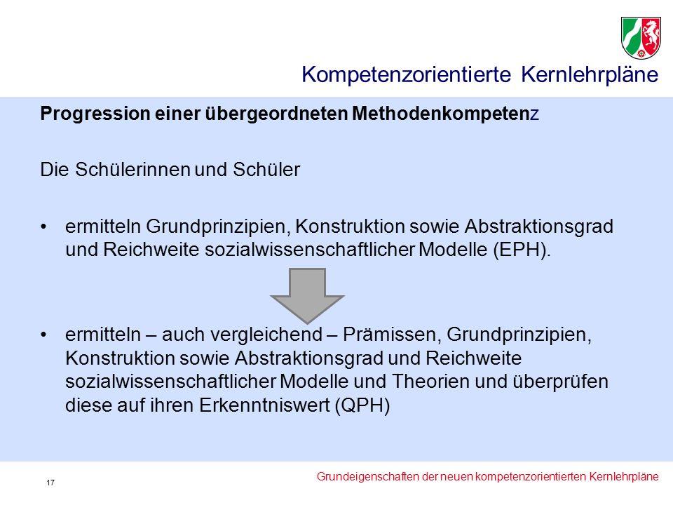 Kompetenzorientierte Kernlehrpläne Progression einer übergeordneten Methodenkompetenz Die Schülerinnen und Schüler ermitteln Grundprinzipien, Konstruktion sowie Abstraktionsgrad und Reichweite sozialwissenschaftlicher Modelle (EPH).