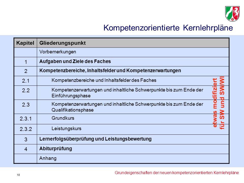 KapitelGliederungspunkt Vorbemerkungen 1 Aufgaben und Ziele des Faches 2 Kompetenzbereiche, Inhaltsfelder und Kompetenzerwartungen 2.1 Kompetenzbereiche und Inhaltsfelder des Faches 2.2 Kompetenzerwartungen und inhaltliche Schwerpunkte bis zum Ende der Einführungsphase 2.3 Kompetenzerwartungen und inhaltliche Schwerpunkte bis zum Ende der Qualifikationsphase 2.3.1 Grundkurs 2.3.2 Leistungskurs 3 Lernerfolgsüberprüfung und Leistungsbewertung 4 Abiturprüfung Anhang Kompetenzorientierte Kernlehrpläne Grundeigenschaften der neuen kompetenzorientierten Kernlehrpläne 18
