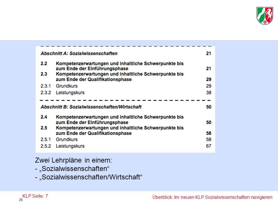 """Zwei Lehrpläne in einem: - """"Sozialwissenschaften - """"Sozialwissenschaften/Wirtschaft KLP Seite: 7 Überblick: Im neuen KLP Sozialwissenschaften navigieren 25"""