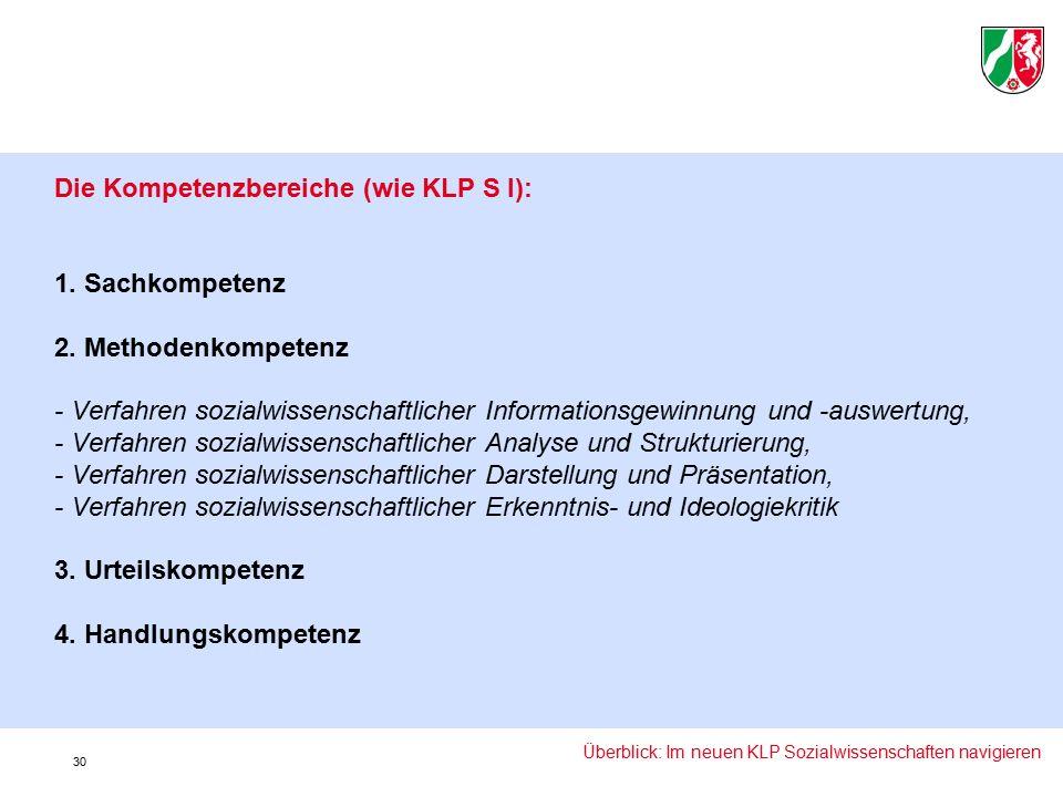 Die Kompetenzbereiche (wie KLP S I): 1. Sachkompetenz 2.