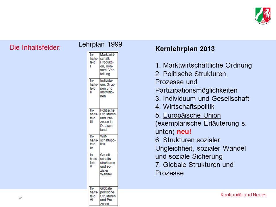 Kernlehrplan 2013 1. Marktwirtschaftliche Ordnung 2.