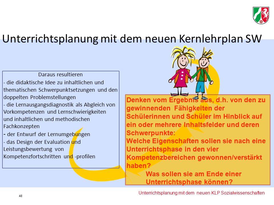 Unterrichtsplanung mit dem neuen Kernlehrplan SW Denken vom Ergebnis aus, d.h.