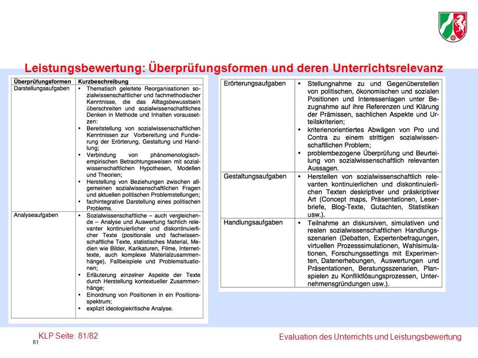 Leistungsbewertung: Überprüfungsformen und deren Unterrichtsrelevanz Evaluation des Unterrichts und Leistungsbewertung KLP Seite: 81/82 61