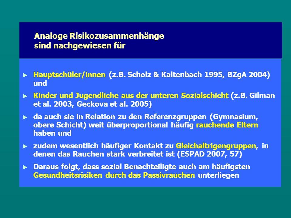Analoge Risikozusammenhänge sind nachgewiesen für ► ► Hauptschüler/innen (z.B.
