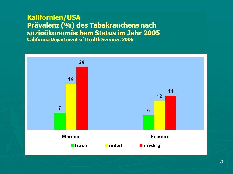 39 Kalifornien/USA Prävalenz (%) des Tabakrauchens nach sozioökonomischem Status im Jahr 2005 California Department of Health Services 2006