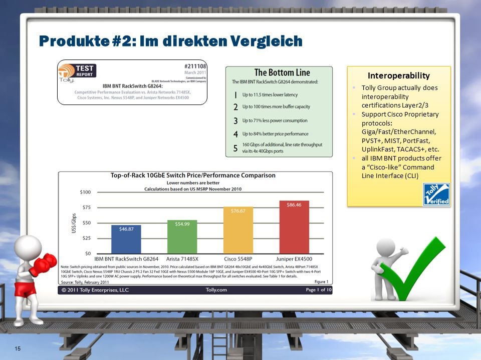 Produkte #2: Im direkten Vergleich 15 Interoperability  Tolly Group actually does interoperability certifications Layer2/3  Support Cisco Proprietary protocols: Giga/Fast/EtherChannel, PVST+, MIST, PortFast, UplinkFast, TACACS+, etc.