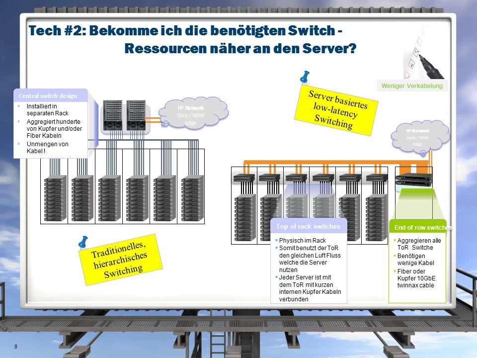 """Tech #3: Vmready TM, die Unterstützung für Hypervisor transfers über das Netzwerk VMWare VCenter VMWare VCenter Network Element Manager Network Element Manager Virtual Switch VM 1 VM 2 VM3 IBM RackSwitch with VMReady™ Virtual Switch IBM RackSwitch with VMReady™ LAN VM 1 Virtual port VLAN 100 ACL filters TX/RX limits Virtual port VLAN 100 ACL filters TX/RX lim Virtual port VLAN 100 ACL filters TX/RX limits 9 Edge Virtual Bridging: nun als """"VSI ein offizieller Standard, welcher von IBM entwickelt wurde"""