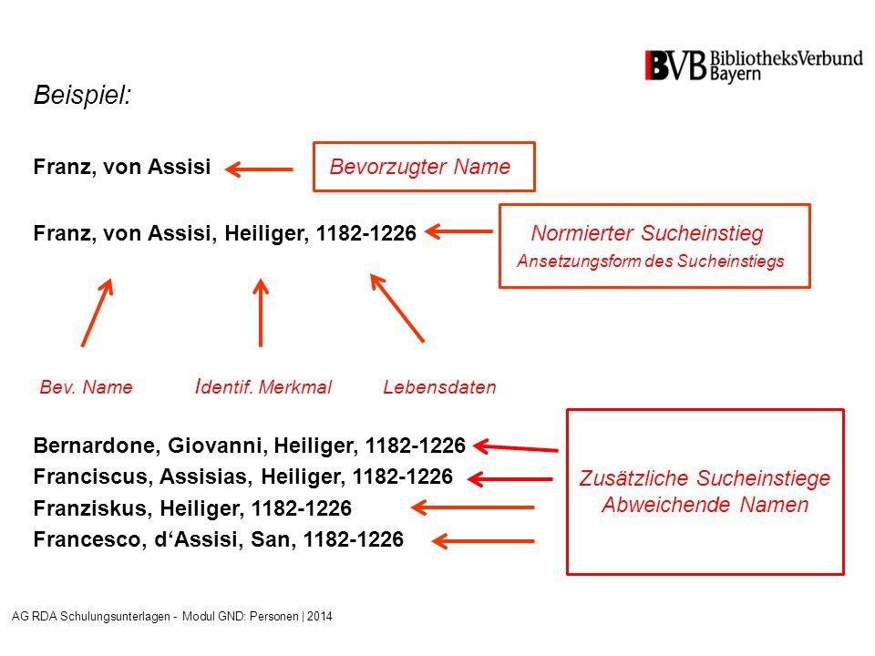 Beispiel: Franz, von Assisi Bevorzugter Name Franz, von Assisi, Heiliger, 1182-1226 Normierter Sucheinstieg Ansetzungsform des Sucheinstiegs Bev.