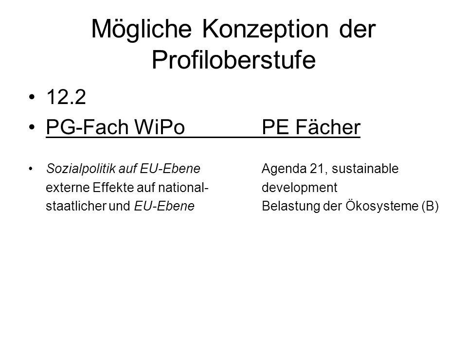 Mögliche Konzeption der Profiloberstufe 12.2 PG-Fach WiPoPE Fächer Sozialpolitik auf EU-EbeneAgenda 21, sustainable externe Effekte auf national-development staatlicher und EU-EbeneBelastung der Ökosysteme (B)