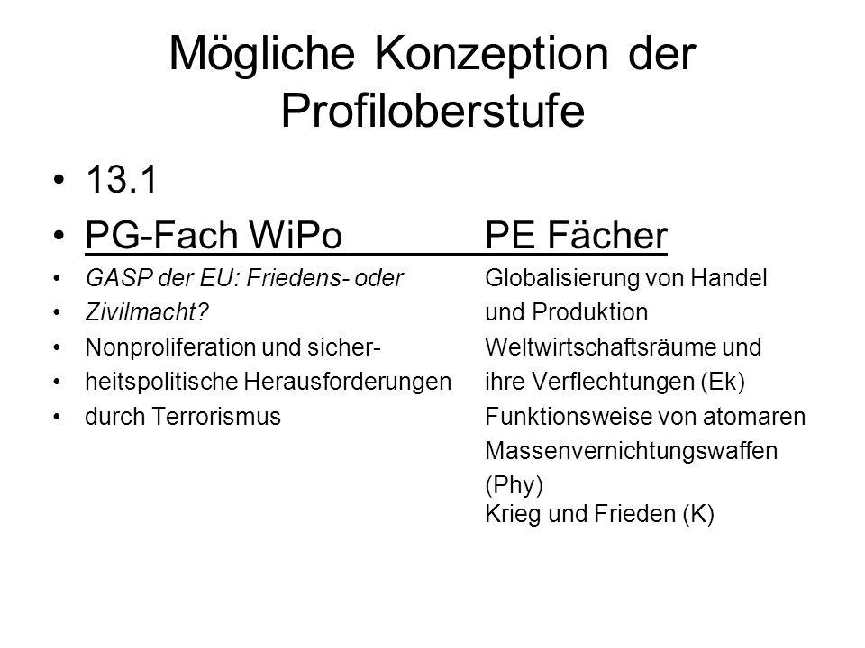 Mögliche Konzeption der Profiloberstufe 13.1 PG-Fach WiPoPE Fächer GASP der EU: Friedens- oderGlobalisierung von Handel Zivilmacht?und Produktion Nonproliferation und sicher-Weltwirtschaftsräume und heitspolitische Herausforderungenihre Verflechtungen (Ek) durch TerrorismusFunktionsweise von atomaren Massenvernichtungswaffen (Phy) Krieg und Frieden (K)