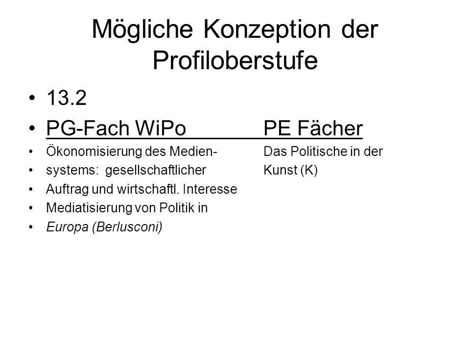 Mögliche Konzeption der Profiloberstufe 13.2 PG-Fach WiPoPE Fächer Ökonomisierung des Medien-Das Politische in der systems: gesellschaftlicherKunst (K