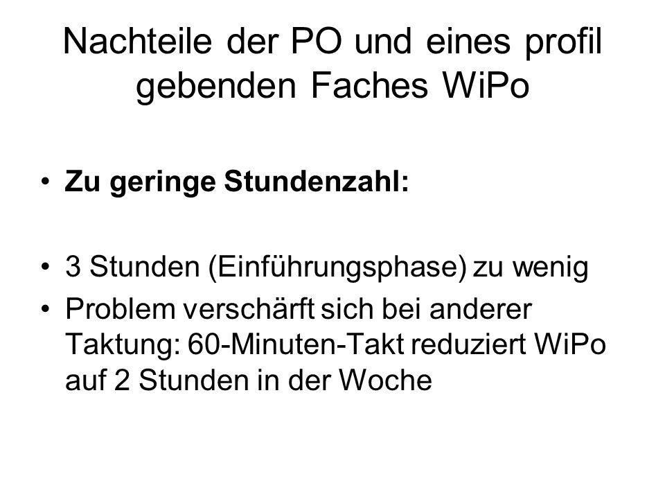 Nachteile der PO und eines profil gebenden Faches WiPo Zu geringe Stundenzahl: 3 Stunden (Einführungsphase) zu wenig Problem verschärft sich bei anderer Taktung: 60-Minuten-Takt reduziert WiPo auf 2 Stunden in der Woche
