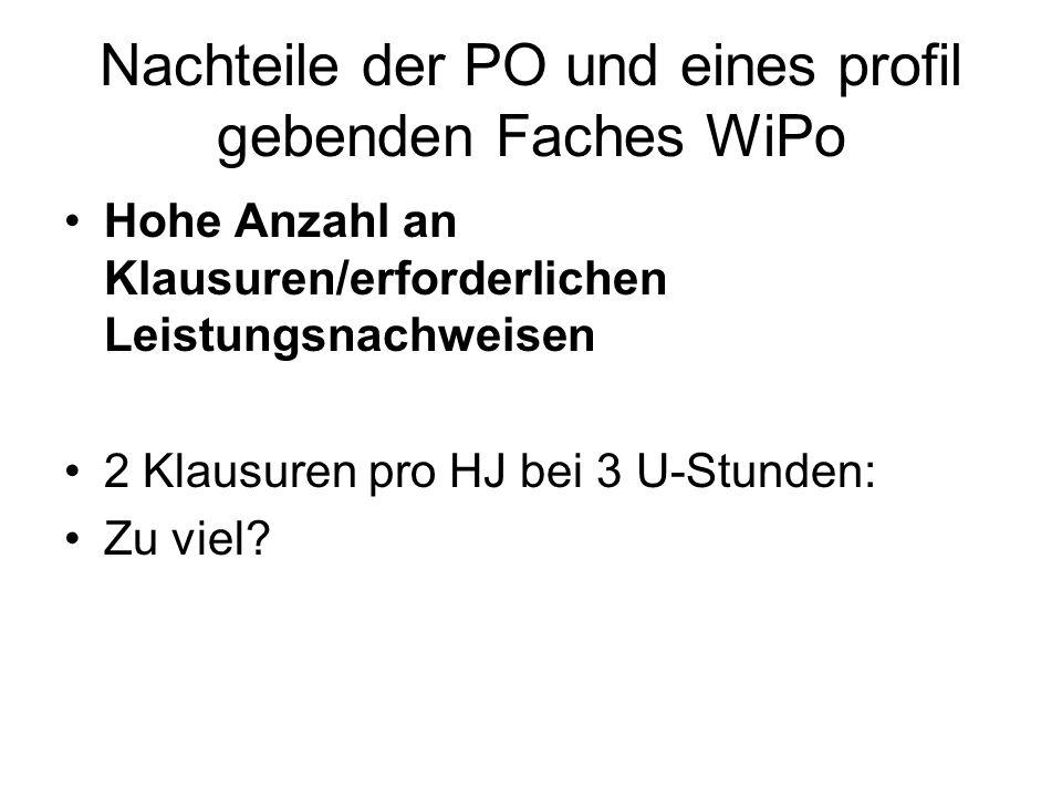 Nachteile der PO und eines profil gebenden Faches WiPo Hohe Anzahl an Klausuren/erforderlichen Leistungsnachweisen 2 Klausuren pro HJ bei 3 U-Stunden: Zu viel