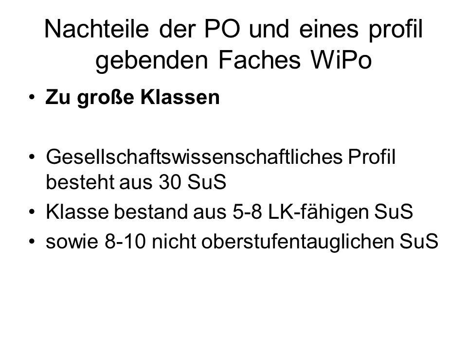 Nachteile der PO und eines profil gebenden Faches WiPo Zu große Klassen Gesellschaftswissenschaftliches Profil besteht aus 30 SuS Klasse bestand aus 5-8 LK-fähigen SuS sowie 8-10 nicht oberstufentauglichen SuS