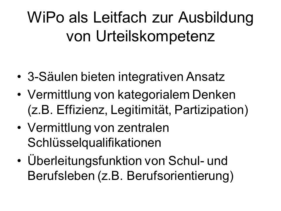 """Erste Erfahrungen Erfahrungen mit Integration der """"europäischen Perspektive in 11.1 gut, z.B."""