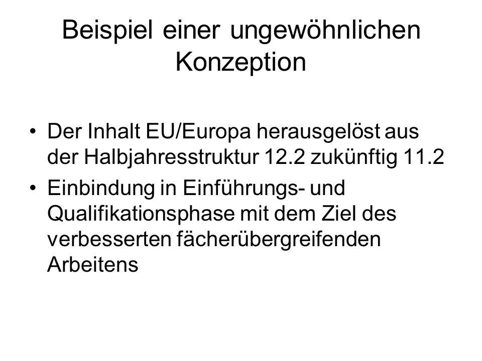 Beispiel einer ungewöhnlichen Konzeption Der Inhalt EU/Europa herausgelöst aus der Halbjahresstruktur 12.2 zukünftig 11.2 Einbindung in Einführungs- und Qualifikationsphase mit dem Ziel des verbesserten fächerübergreifenden Arbeitens