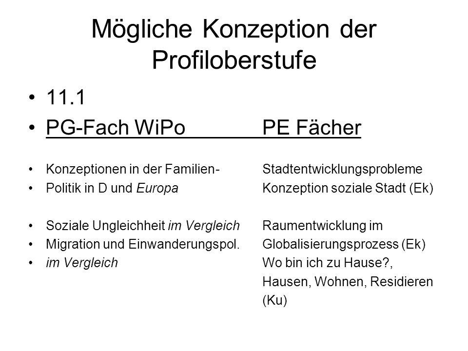 Mögliche Konzeption der Profiloberstufe 11.1 PG-Fach WiPoPE Fächer Konzeptionen in der Familien-Stadtentwicklungsprobleme Politik in D und EuropaKonzeption soziale Stadt (Ek) Soziale Ungleichheit im VergleichRaumentwicklung im Migration und Einwanderungspol.Globalisierungsprozess (Ek) im VergleichWo bin ich zu Hause?, Hausen, Wohnen, Residieren (Ku)