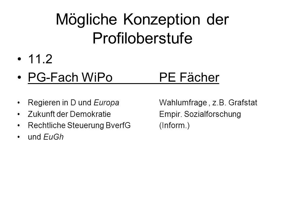 Mögliche Konzeption der Profiloberstufe 11.2 PG-Fach WiPoPE Fächer Regieren in D und EuropaWahlumfrage, z.B. Grafstat Zukunft der DemokratieEmpir. Soz