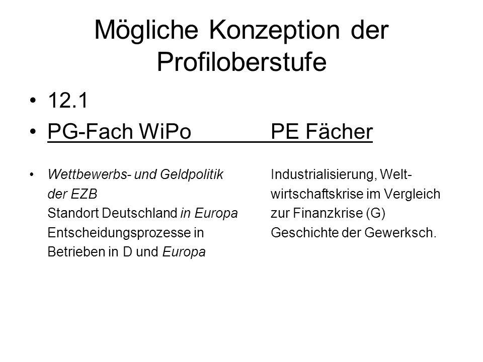 Mögliche Konzeption der Profiloberstufe 12.1 PG-Fach WiPoPE Fächer Wettbewerbs- und GeldpolitikIndustrialisierung, Welt- der EZBwirtschaftskrise im Vergleich Standort Deutschland in Europazur Finanzkrise (G) Entscheidungsprozesse inGeschichte der Gewerksch.