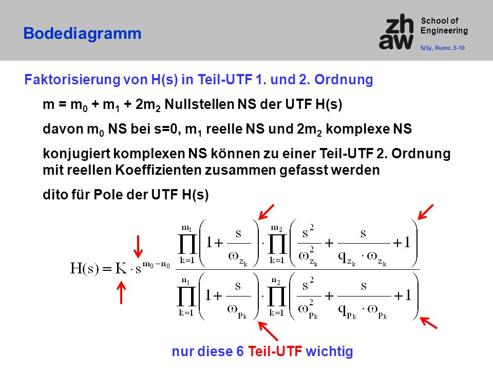 School of Engineering Bodediagramm SiSy, Rumc, 5-10 Faktorisierung von H(s) in Teil-UTF 1.