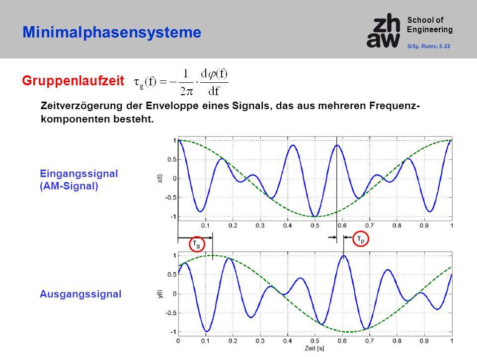 School of Engineering Gruppenlaufzeit Zeitverzögerung der Enveloppe eines Signals, das aus mehreren Frequenz- komponenten besteht. Minimalphasensystem