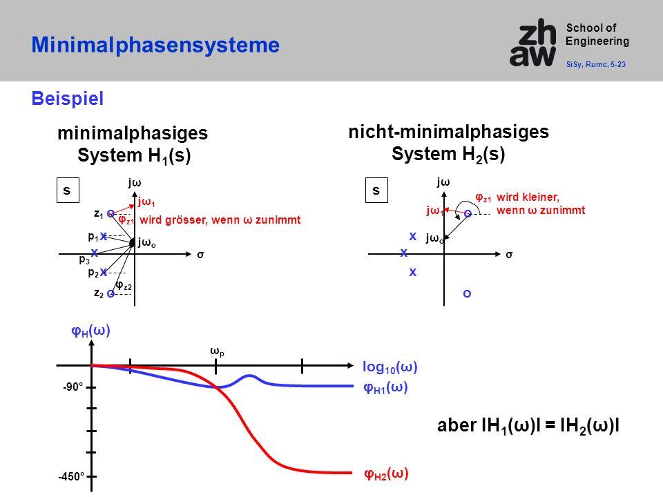School of Engineering Minimalphasensysteme SiSy, Rumc, 5-23 s jωjω σ x x o o x minimalphasiges System H 1 (s) nicht-minimalphasiges System H 2 (s) φ z1 jωojωo jω1jω1 wird kleiner, wenn ω zunimmt wird grösser, wenn ω zunimmt s jωjω σ x x o o x z1z1 z2z2 p1p1 p2p2 p3p3 jωojωo φ z1 φ z2 jω1jω1 Beispiel log 10 (ω) ωpωp -90° -450° φH(ω)φH(ω) φ H1 (ω) φ H2 (ω) aber IH 1 (ω)I = IH 2 (ω)I