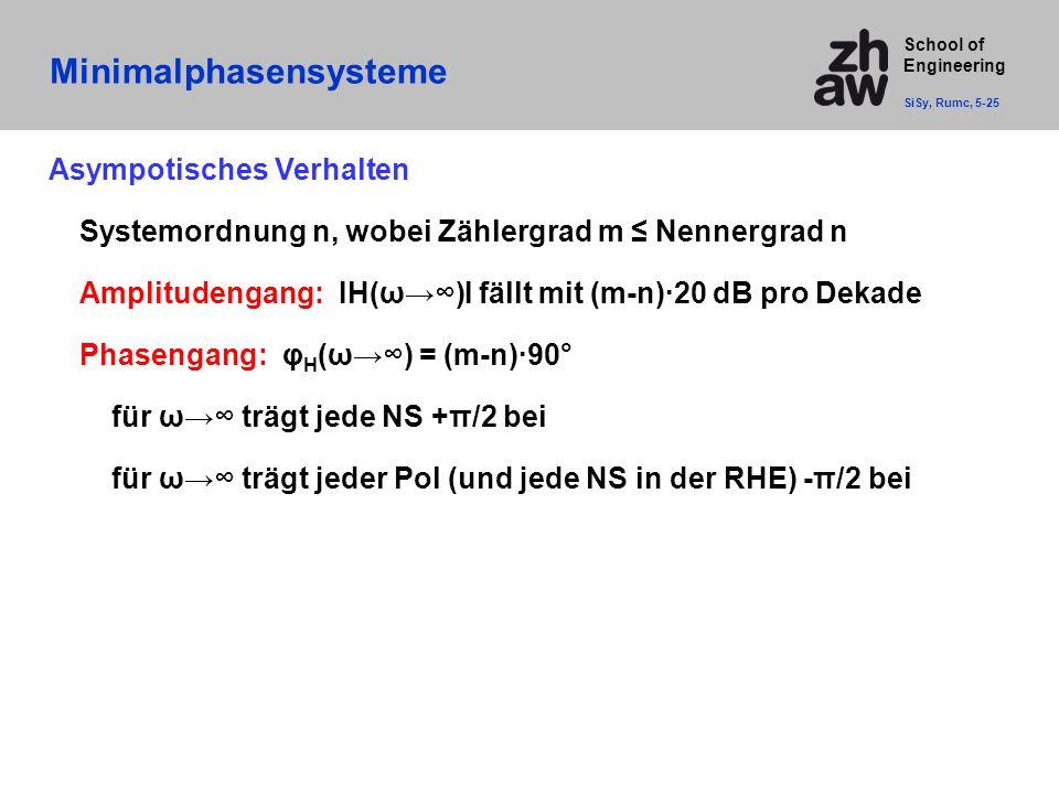 School of Engineering Minimalphasensysteme SiSy, Rumc, 5-25 Asympotisches Verhalten Systemordnung n, wobei Zählergrad m ≤ Nennergrad n Amplitudengang: IH(ω→∞)I fällt mit (m-n)·20 dB pro Dekade Phasengang: φ H (ω→∞) = (m-n)·90° für ω→∞ trägt jede NS +π/2 bei für ω→∞ trägt jeder Pol (und jede NS in der RHE) -π/2 bei