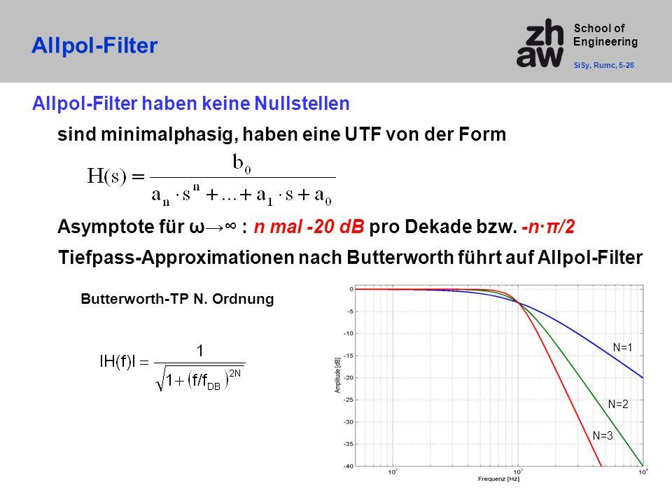 School of Engineering Allpol-Filter SiSy, Rumc, 5-26 Allpol-Filter haben keine Nullstellen sind minimalphasig, haben eine UTF von der Form Asymptote für ω→∞ : n mal -20 dB pro Dekade bzw.