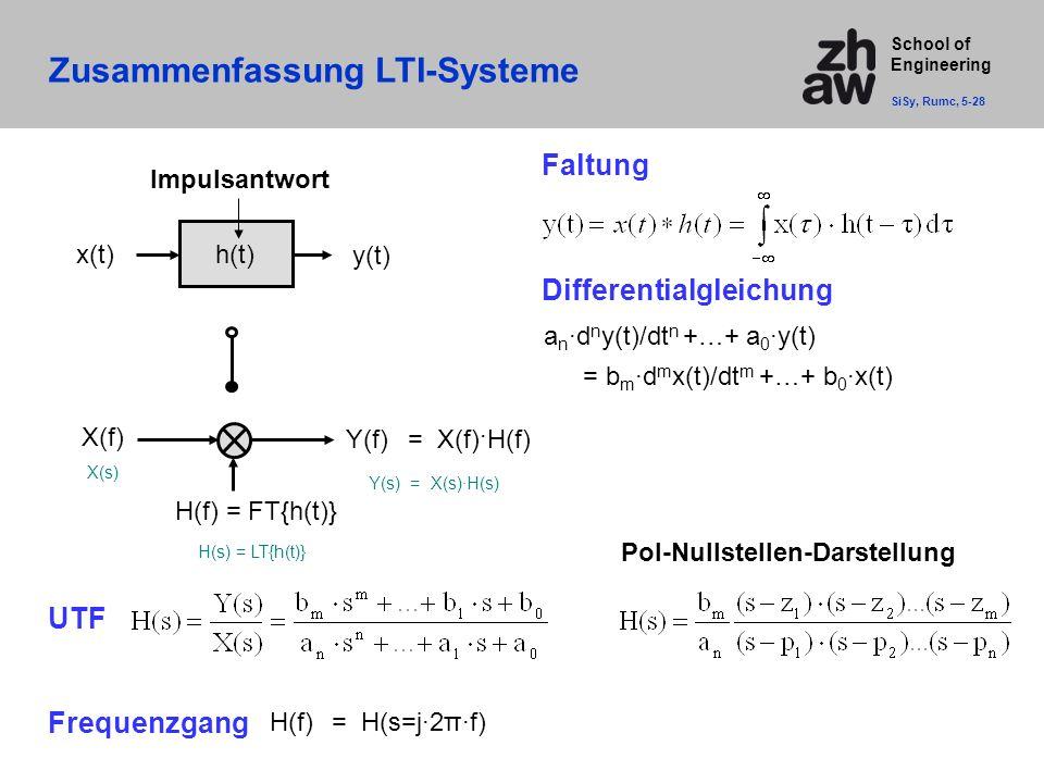 School of Engineering h(t) x(t) Impulsantwort Faltung Differentialgleichung Y(f) = X(f)·H(f) Y(s) = X(s)·H(s) X(f) X(s) y(t) UTF Frequenzgang Pol-Nullstellen-Darstellung Zusammenfassung LTI-Systeme SiSy, Rumc, 5-28 a n ·d n y(t)/dt n +…+ a 0 ·y(t) = b m ·d m x(t)/dt m +…+ b 0 ·x(t) H(f) = FT{h(t)} H(s) = LT{h(t)} H(f) = H(s=j·2π·f)