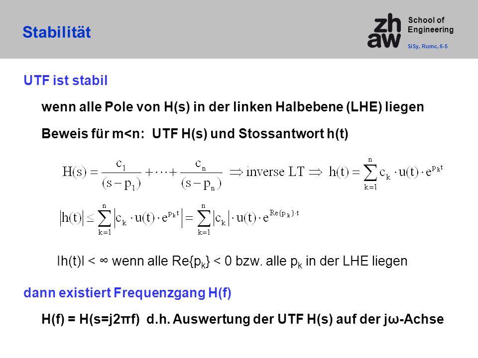 School of Engineering UTF ist stabil wenn alle Pole von H(s) in der linken Halbebene (LHE) liegen Beweis für m<n: UTF H(s) und Stossantwort h(t) dann