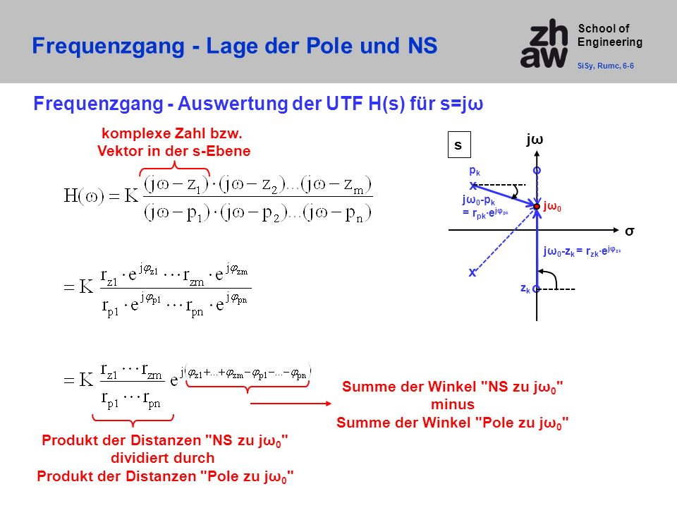School of Engineering Frequenzgang - Lage der Pole und NS SiSy, Rumc, 6-6 Frequenzgang - Auswertung der UTF H(s) für s=jω s jωjω σ o o jω0jω0 jω 0 -z k = r zk ·e jφ zk jω 0 -p k = r pk ·e jφ pk x x pkpk zkzk komplexe Zahl bzw.