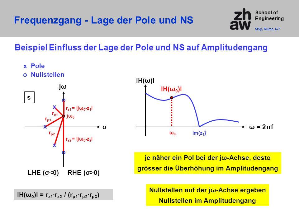 School of Engineering s jωjω σ x Pole x x x o Nullstellen o o LHE (σ<0) RHE (σ>0) ω = 2πf IH(ω)I jω0jω0 r z1 = Ijω 0 -z 1 I r z2 = Ijω 0 -z 2 I IH(ω 0 )I = r z1 ·r z2 / (r p1 ·r p2 ·r p3 ) r p1 r p3 r p2 ω0ω0 Im{z 1 } je näher ein Pol bei der jω-Achse, desto grösser die Überhöhung im Amplitudengang Nullstellen auf der jω-Achse ergeben Nullstellen im Amplitudengang IH(ω 0 )I Frequenzgang - Lage der Pole und NS SiSy, Rumc, 6-7 Beispiel Einfluss der Lage der Pole und NS auf Amplitudengang