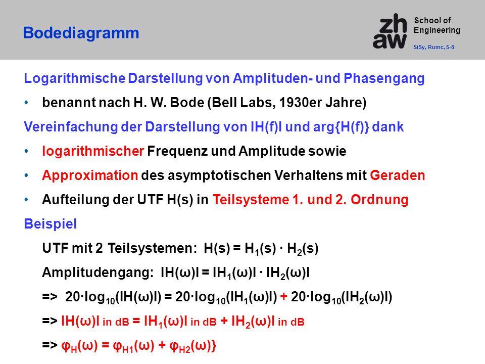 School of Engineering Bodediagramm SiSy, Rumc, 5-8 Logarithmische Darstellung von Amplituden- und Phasengang benannt nach H.