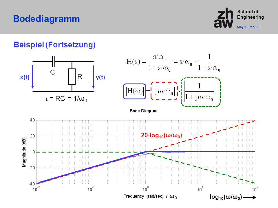 School of Engineering Bodediagramm SiSy, Rumc, 5-9 C x(t)y(t) Beispiel (Fortsetzung) R τ = RC = 1/ω 0 / ω 0 20∙log 10 (ω/ω 0 ) log 10 (ω/ω 0 )