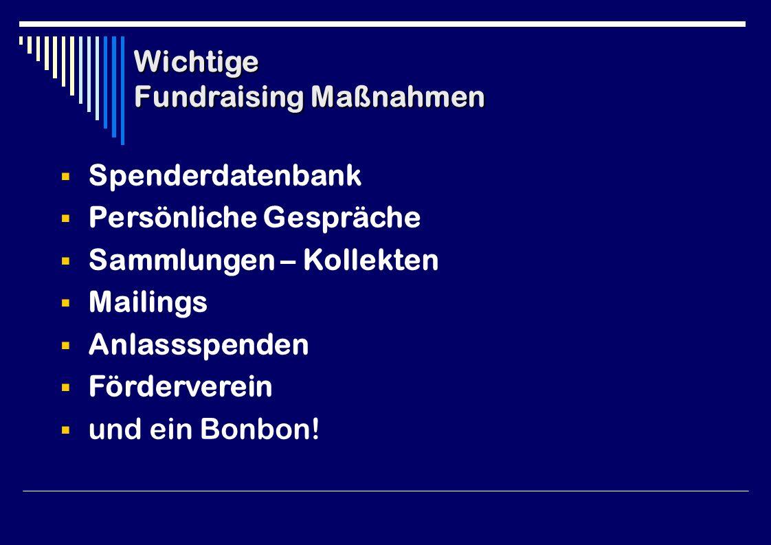 Wichtige Fundraising Maßnahmen  Spenderdatenbank  Persönliche Gespräche  Sammlungen – Kollekten  Mailings  Anlassspenden  Förderverein  und ein Bonbon!