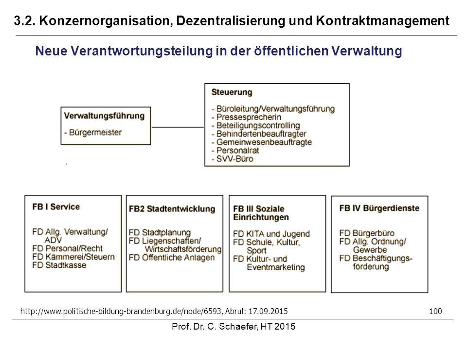 3.2. Konzernorganisation, Dezentralisierung und Kontraktmanagement http://www.politische-bildung-brandenburg.de/node/6593, Abruf: 17.09.2015100 Neue V