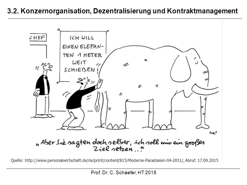 3.2. Konzernorganisation, Dezentralisierung und Kontraktmanagement Quelle: http://www.personalwirtschaft.de/de/print/content/815/Moderne-Paradoxien-04