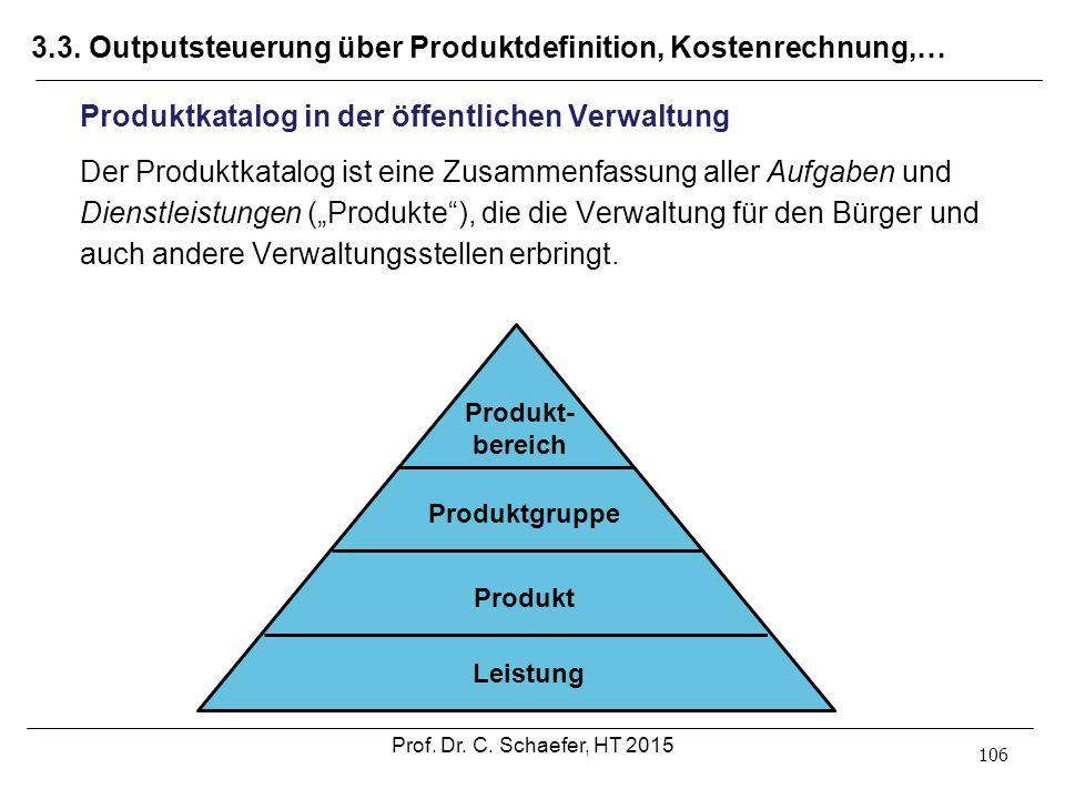 3.3. Outputsteuerung über Produktdefinition, Kostenrechnung,… 106 Produktkatalog in der öffentlichen Verwaltung Der Produktkatalog ist eine Zusammenfa
