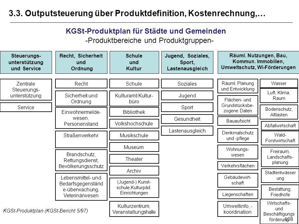 3.3. Outputsteuerung über Produktdefinition, Kostenrechnung,… 108 KGSt-Produktplan für Städte und Gemeinden -Produktbereiche und Produktgruppen- Steue