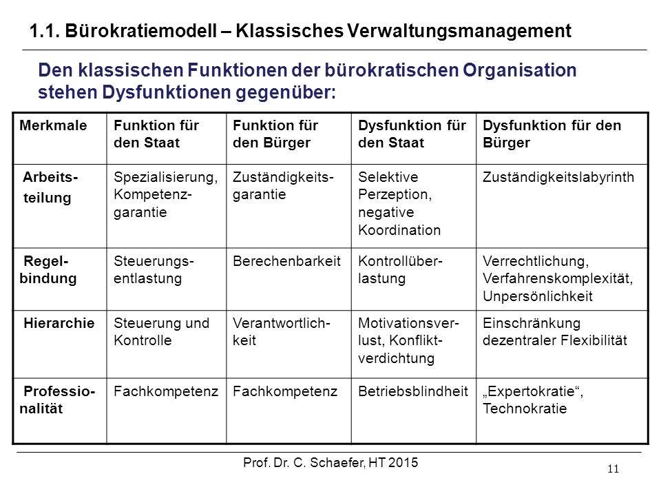 1.1. Bürokratiemodell – Klassisches Verwaltungsmanagement 11 Den klassischen Funktionen der bürokratischen Organisation stehen Dysfunktionen gegenüber